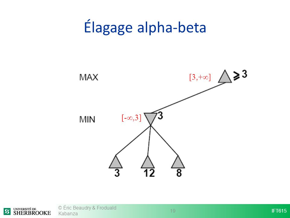 Élagage alpha-beta [3,+∞] [-∞,3] © Éric Beaudry & Froduald Kabanza